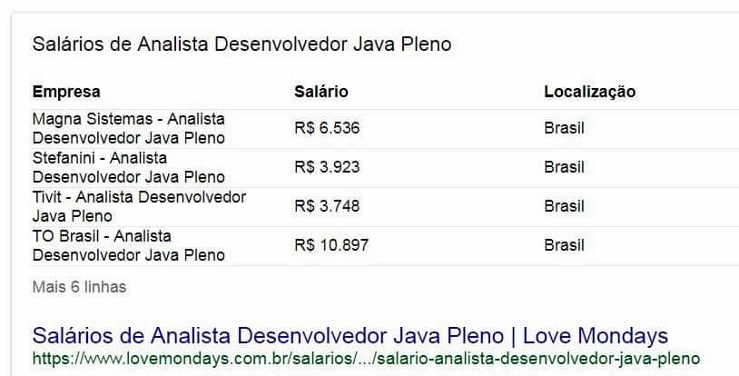 Salário de um programador Java Pleno