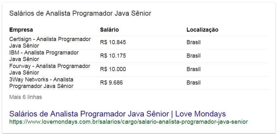 Salário de um programador Java Sênior