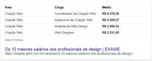 Salário de web design